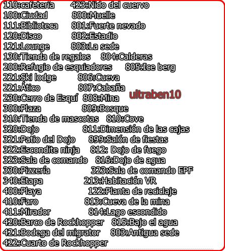 ID's List